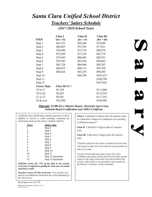 certificated teacher salary schedule 2017-2018-1